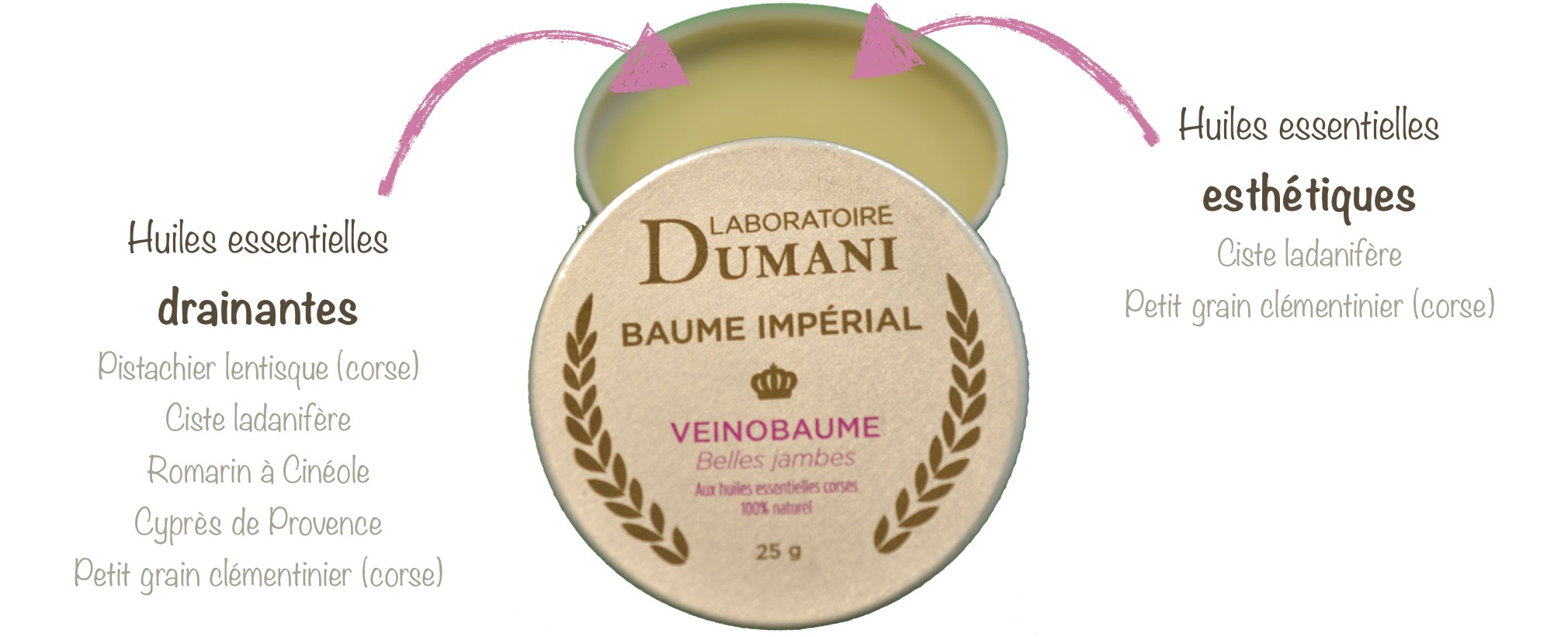 Les huiles essentielles du veinobaume.